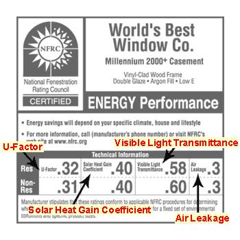 nfrc label - windows energy efficiency